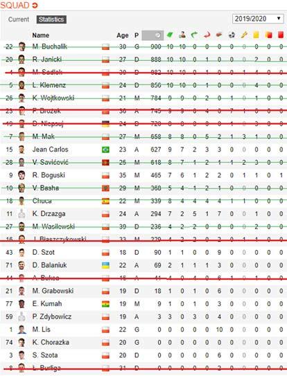 Soccerway typy bukmacherskie - bettinglex.pl
