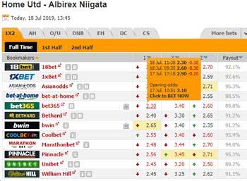 Przykłady analizy No Bet – Public Bet